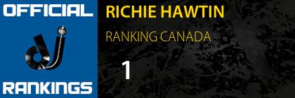 RICHIE HAWTIN RANKING CANADA