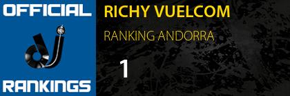 RICHY VUELCOM RANKING ANDORRA