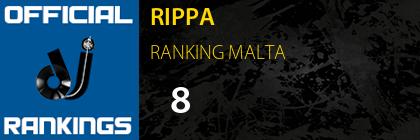 RIPPA RANKING MALTA