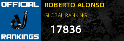 ROBERTO ALONSO GLOBAL RANKING
