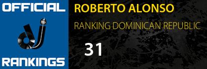 ROBERTO ALONSO RANKING DOMINICAN REPUBLIC