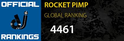 ROCKET PIMP GLOBAL RANKING