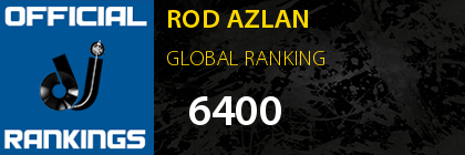 ROD AZLAN GLOBAL RANKING