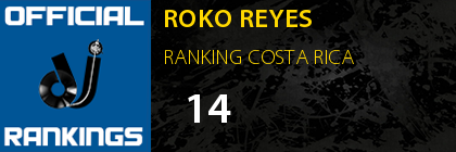 ROKO REYES RANKING COSTA RICA