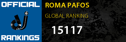 ROMA PAFOS GLOBAL RANKING