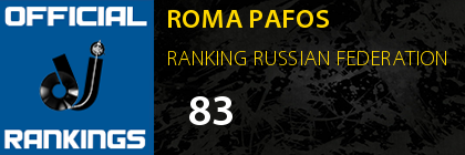 ROMA PAFOS RANKING RUSSIAN FEDERATION