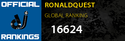 RONALDQUEST GLOBAL RANKING