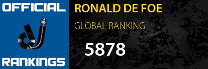 RONALD DE FOE GLOBAL RANKING