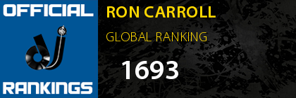 RON CARROLL GLOBAL RANKING