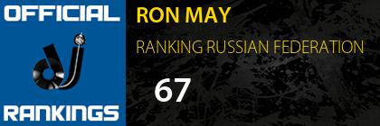 RON MAY RANKING RUSSIAN FEDERATION