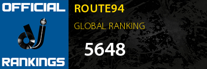 ROUTE94 GLOBAL RANKING