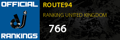 ROUTE94 RANKING UNITED KINGDOM