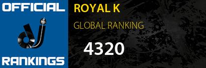 ROYAL K GLOBAL RANKING