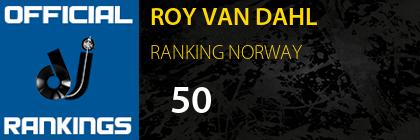ROY VAN DAHL RANKING NORWAY