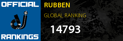 RUBBEN GLOBAL RANKING