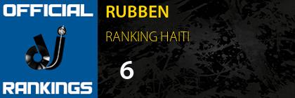 RUBBEN RANKING HAITI