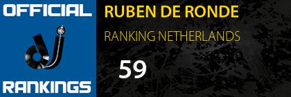 RUBEN DE RONDE RANKING NETHERLANDS