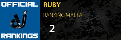 RUBY RANKING MALTA