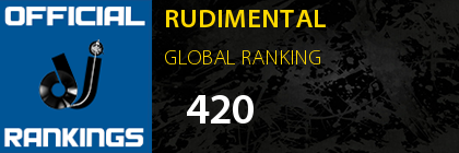 RUDIMENTAL GLOBAL RANKING