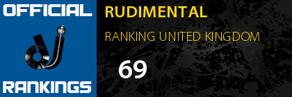 RUDIMENTAL RANKING UNITED KINGDOM