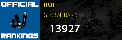 RUI GLOBAL RANKING