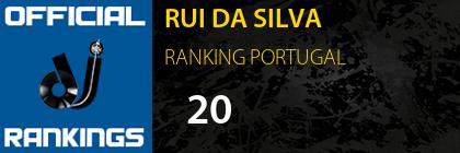 RUI DA SILVA RANKING PORTUGAL