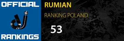RUMIAN RANKING POLAND