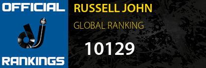 RUSSELL JOHN GLOBAL RANKING