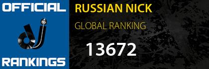 RUSSIAN NICK GLOBAL RANKING