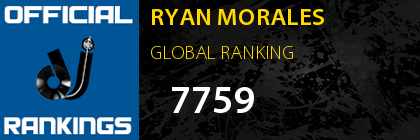 RYAN MORALES GLOBAL RANKING