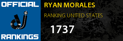 RYAN MORALES RANKING UNITED STATES