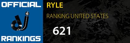 RYLE RANKING UNITED STATES