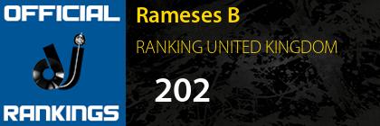 Rameses B RANKING UNITED KINGDOM