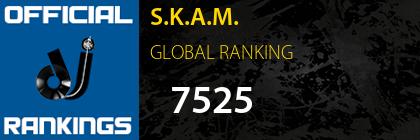 S.K.A.M. GLOBAL RANKING