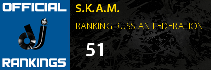 S.K.A.M. RANKING RUSSIAN FEDERATION