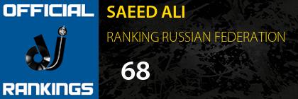 SAEED ALI RANKING RUSSIAN FEDERATION