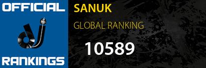 SANUK GLOBAL RANKING