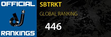 SBTRKT GLOBAL RANKING