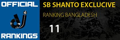 SB SHANTO EXCLUCIVE RANKING BANGLADESH