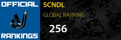 SCNDL GLOBAL RANKING