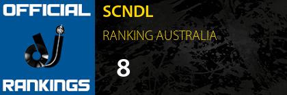 SCNDL RANKING AUSTRALIA