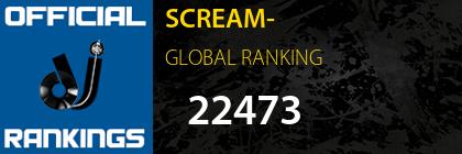 SCREAM- GLOBAL RANKING