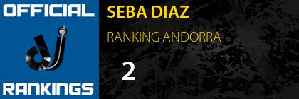 SEBA DIAZ RANKING ANDORRA