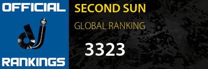 SECOND SUN GLOBAL RANKING