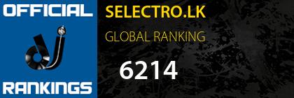 SELECTRO.LK GLOBAL RANKING