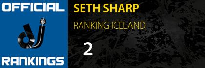 SETH SHARP RANKING ICELAND