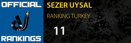 SEZER UYSAL RANKING TURKEY