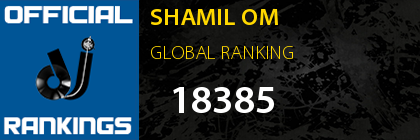 SHAMIL OM GLOBAL RANKING