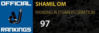 SHAMIL OM RANKING RUSSIAN FEDERATION