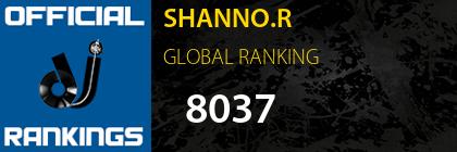 SHANNO.R GLOBAL RANKING